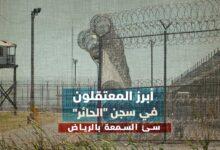 """صورة أبرز المعتقلون في سجن """"الحائر"""" سئ السمعة بالرياض"""